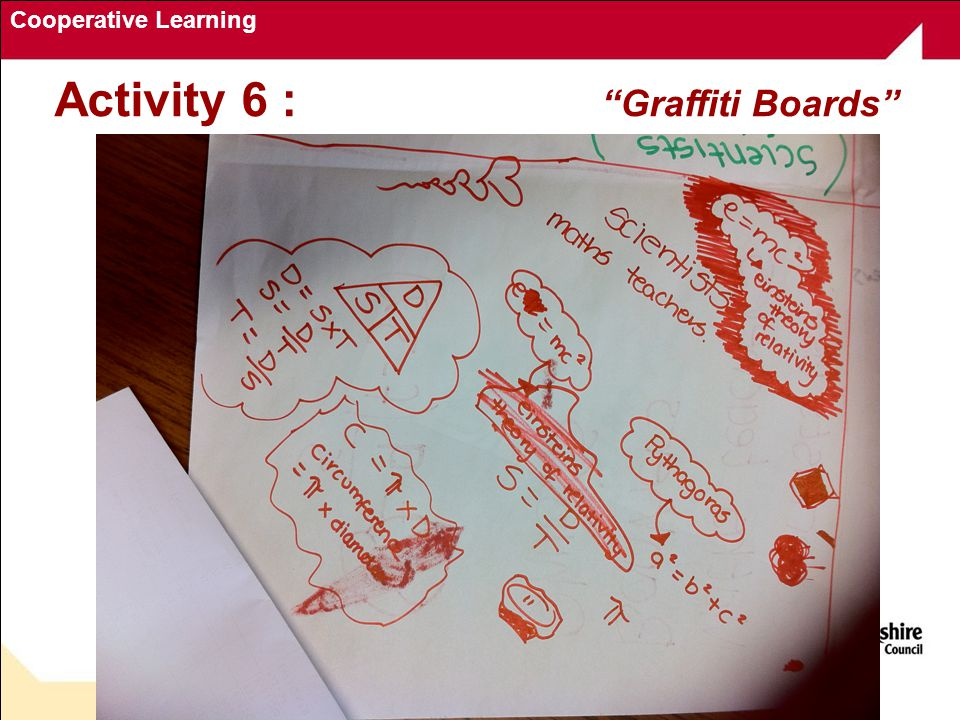 Cooperative Learning Activity 6 : Graffiti Boards