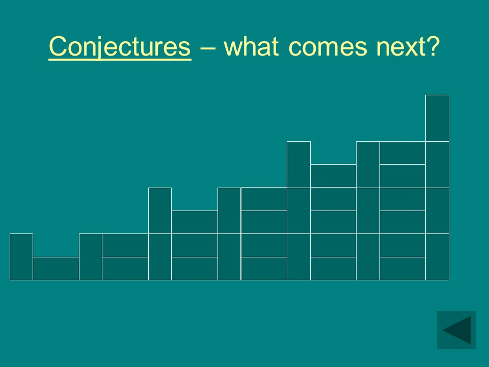 Conjectures – what comes next?