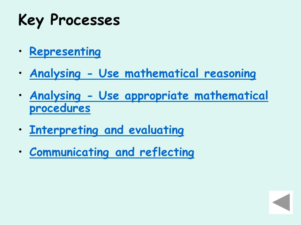 Key Processes Representing Analysing - Use mathematical reasoning Analysing - Use appropriate mathematical proceduresAnalysing - Use appropriate mathematical procedures Interpreting and evaluating Communicating and reflecting