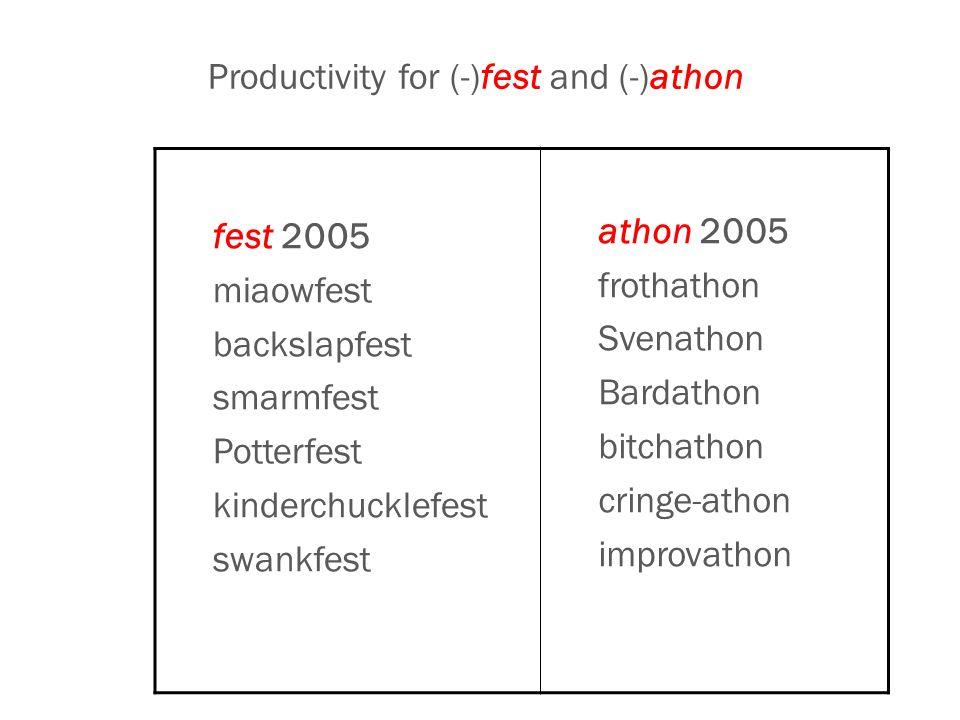 Productivity for (-)fest and (-)athon fest 2005 miaowfest backslapfest smarmfest Potterfest kinderchucklefest swankfest athon 2005 frothathon Svenathon Bardathon bitchathon cringe-athon improvathon