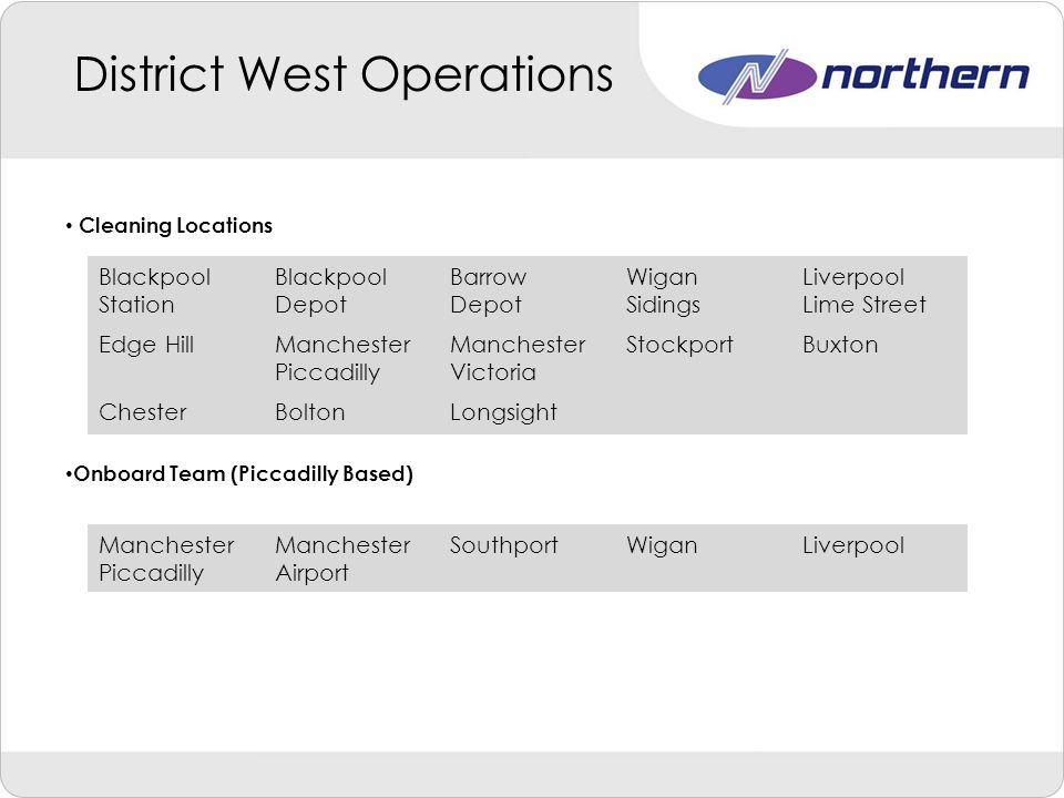 District West Operations Cleaning Locations Onboard Team (Piccadilly Based) Blackpool Station Blackpool Depot Barrow Depot Wigan Sidings Liverpool Lime Street Edge HillManchester Piccadilly Manchester Victoria StockportBuxton ChesterBoltonLongsight Manchester Piccadilly Manchester Airport SouthportWiganLiverpool