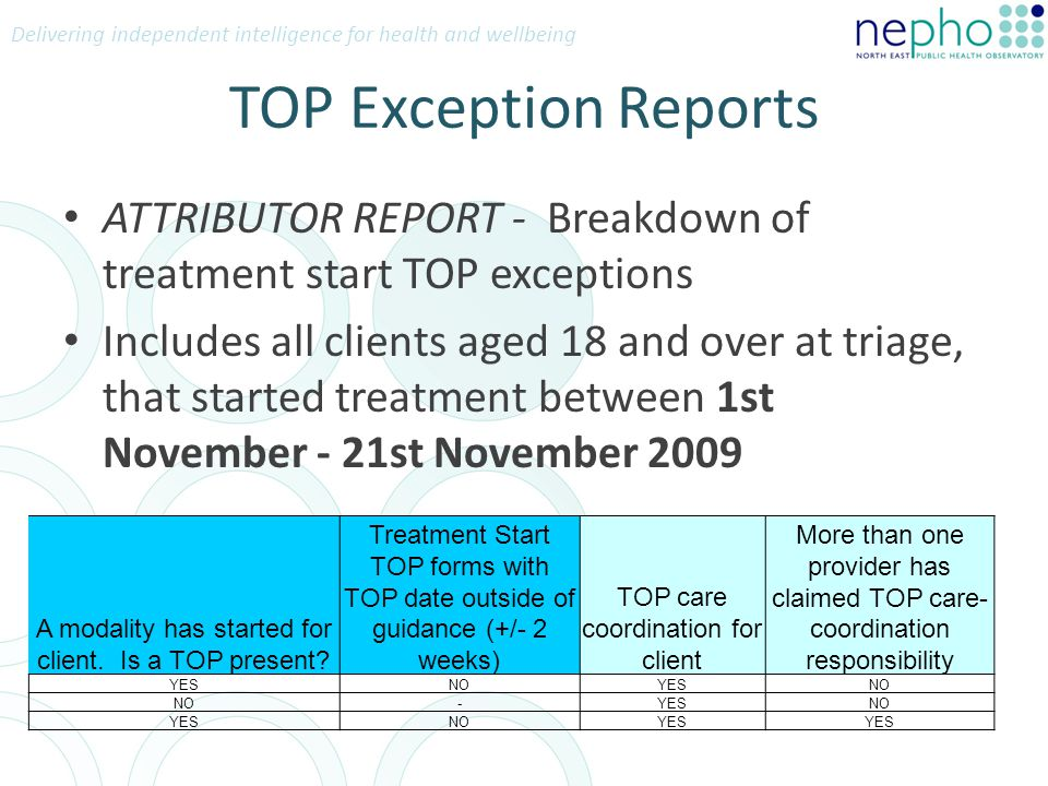 Delivering independent intelligence for health and wellbeing TOP Exception Reports ATTRIBUTOR REPORT - Breakdown of treatment start TOP exceptions Inc