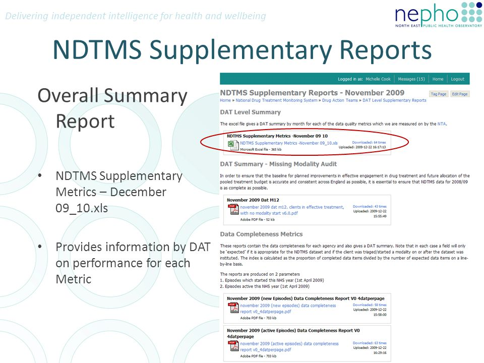 Delivering independent intelligence for health and wellbeing NDTMS Supplementary Reports Overall Summary Report NDTMS Supplementary Metrics – December