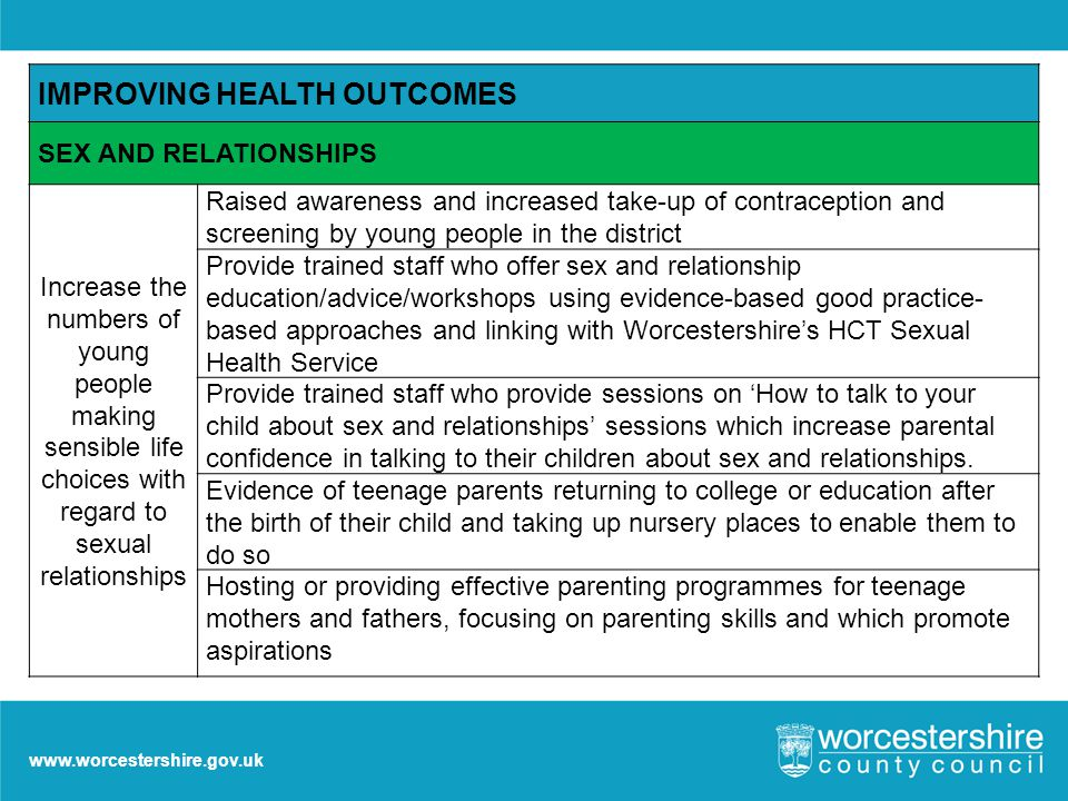 www.worcestershire.gov.uk IMPROVING HEALTH OUTCOMES SEX AND RELATIONSHIPS Increase the numbers of young people making sensible life choices with regard to sexual relationships Raised awareness and increased take-up of contraception and screening by young people in the district Provide trained staff who offer sex and relationship education/advice/workshops using evidence-based good practice- based approaches and linking with Worcestershire's HCT Sexual Health Service Provide trained staff who provide sessions on 'How to talk to your child about sex and relationships' sessions which increase parental confidence in talking to their children about sex and relationships.