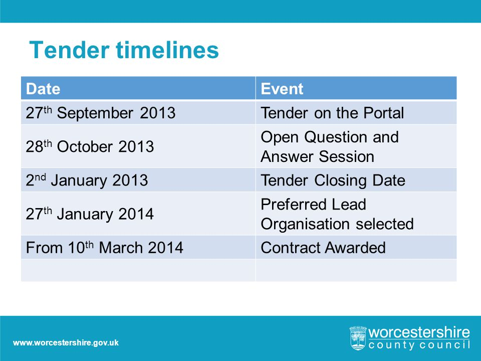 www.worcestershire.gov.uk Tender timelines DateEvent 27 th September 2013Tender on the Portal 28 th October 2013 Open Question and Answer Session 2 nd January 2013Tender Closing Date 27 th January 2014 Preferred Lead Organisation selected From 10 th March 2014Contract Awarded