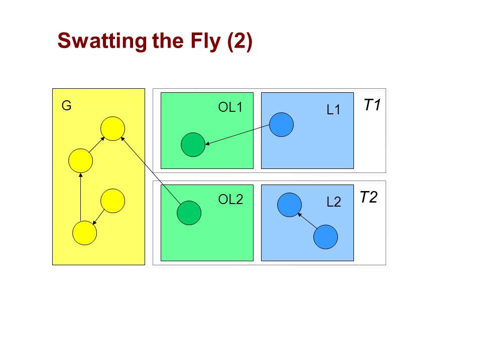 T1 T2 G L1 L2 OL1 OL2 Swatting the Fly (2)