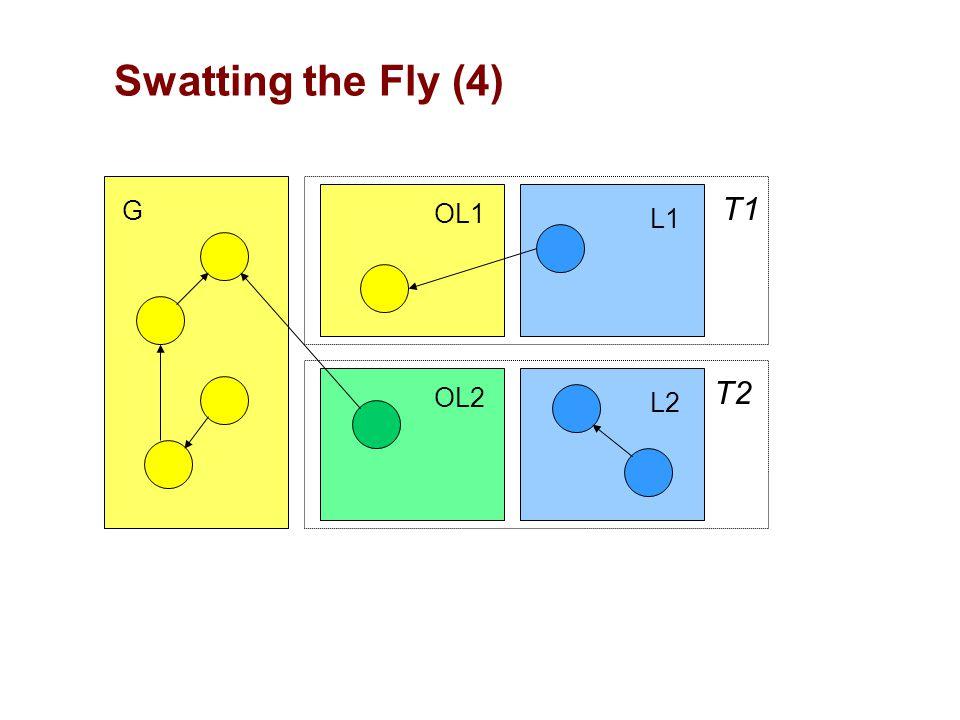 T1 T2 G L1 L2 OL1 OL2 Swatting the Fly (4)