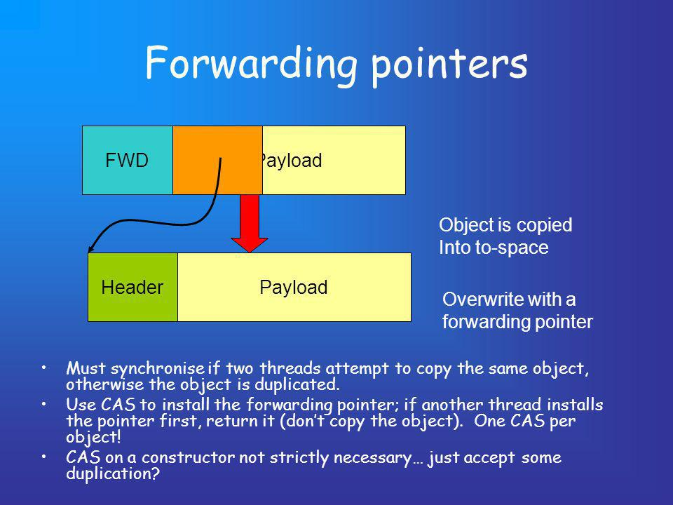 Forwarding pointers Must synchronise if two threads attempt to copy the same object, otherwise the object is duplicated.