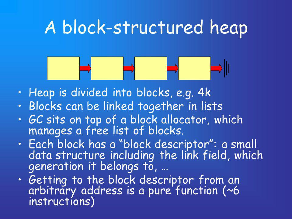 A block-structured heap Heap is divided into blocks, e.g.
