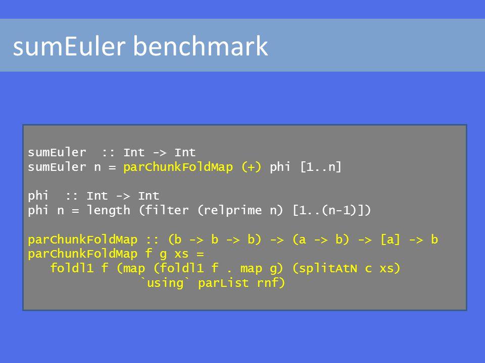 sumEuler :: Int -> Int sumEuler n = sum (map phi [1..n]) phi :: Int -> Int phi n = length (filter (relprime n) [1..(n-1)]) sumEuler :: Int -> Int sumEuler n = sum (parMap phi [1..n]) phi :: Int -> Int phi n = length (filter (relprime n) [1..(n-1)]) sumEuler :: Int -> Int sumEuler n = parChunkFoldMap (+) phi [1..n] phi :: Int -> Int phi n = length (filter (relprime n) [1..(n-1)]) parChunkFoldMap :: (b -> b -> b) -> (a -> b) -> [a] -> b parChunkFoldMap f g xs = foldl1 f (map (foldl1 f.