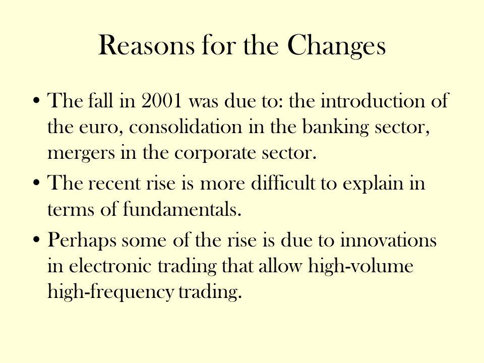 Historical Background The Eurodollar market arose in the 1950s.