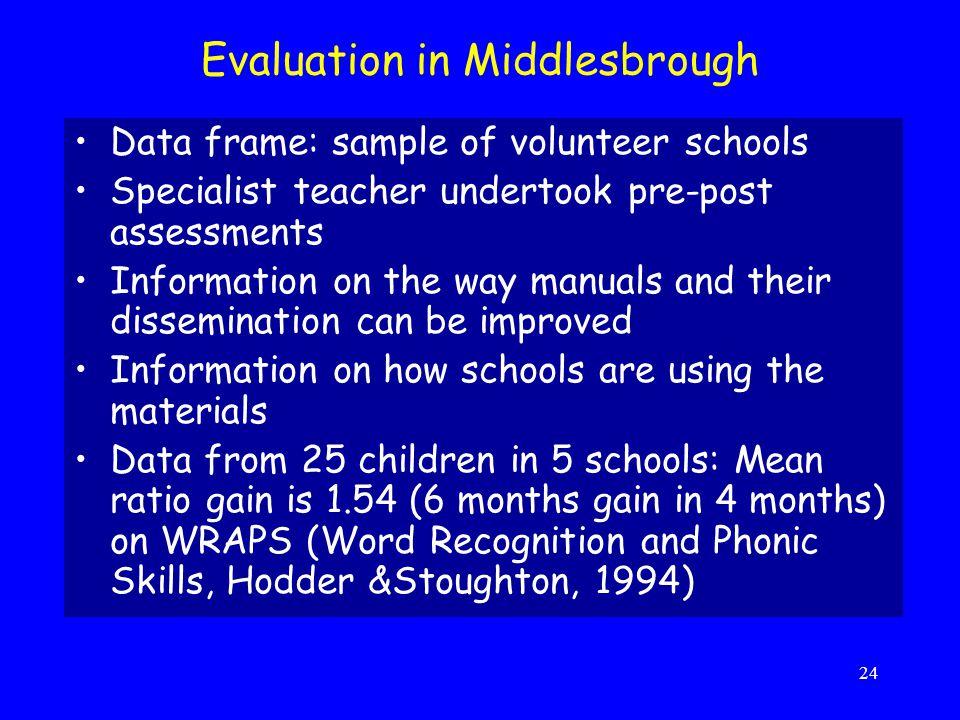 24 Evaluation in Middlesbrough Data frame: sample of volunteer schools Specialist teacher undertook pre-post assessments Information on the way manual
