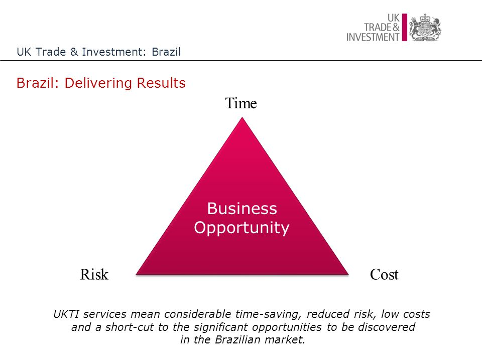 Business Opportunity Business Opportunity Time RiskCost UKTI services mean considerable time-saving, reduced risk, low costs and a short-cut to the significant opportunities to be discovered in the Brazilian market.