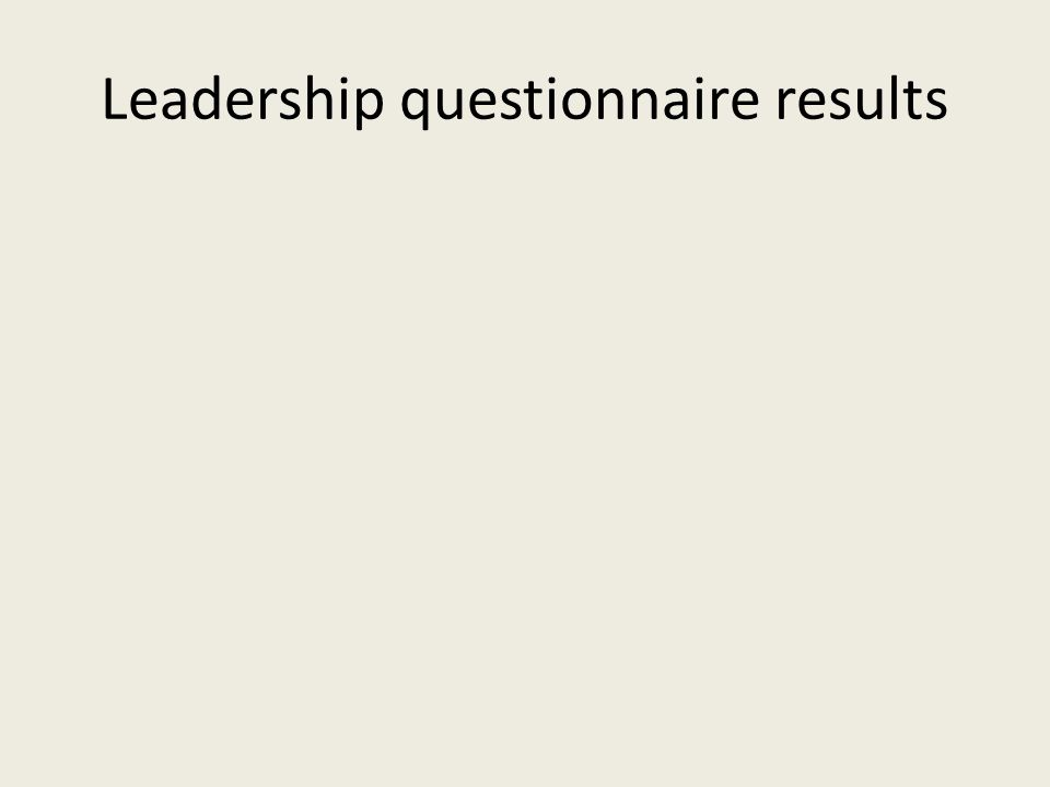 Leadership questionnaire results