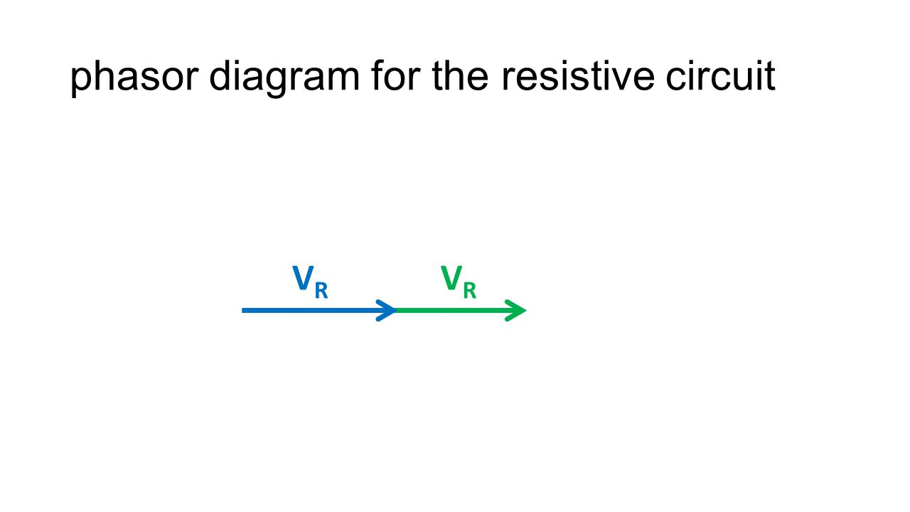 phasor diagram for the resistive circuit VRVR VRVR