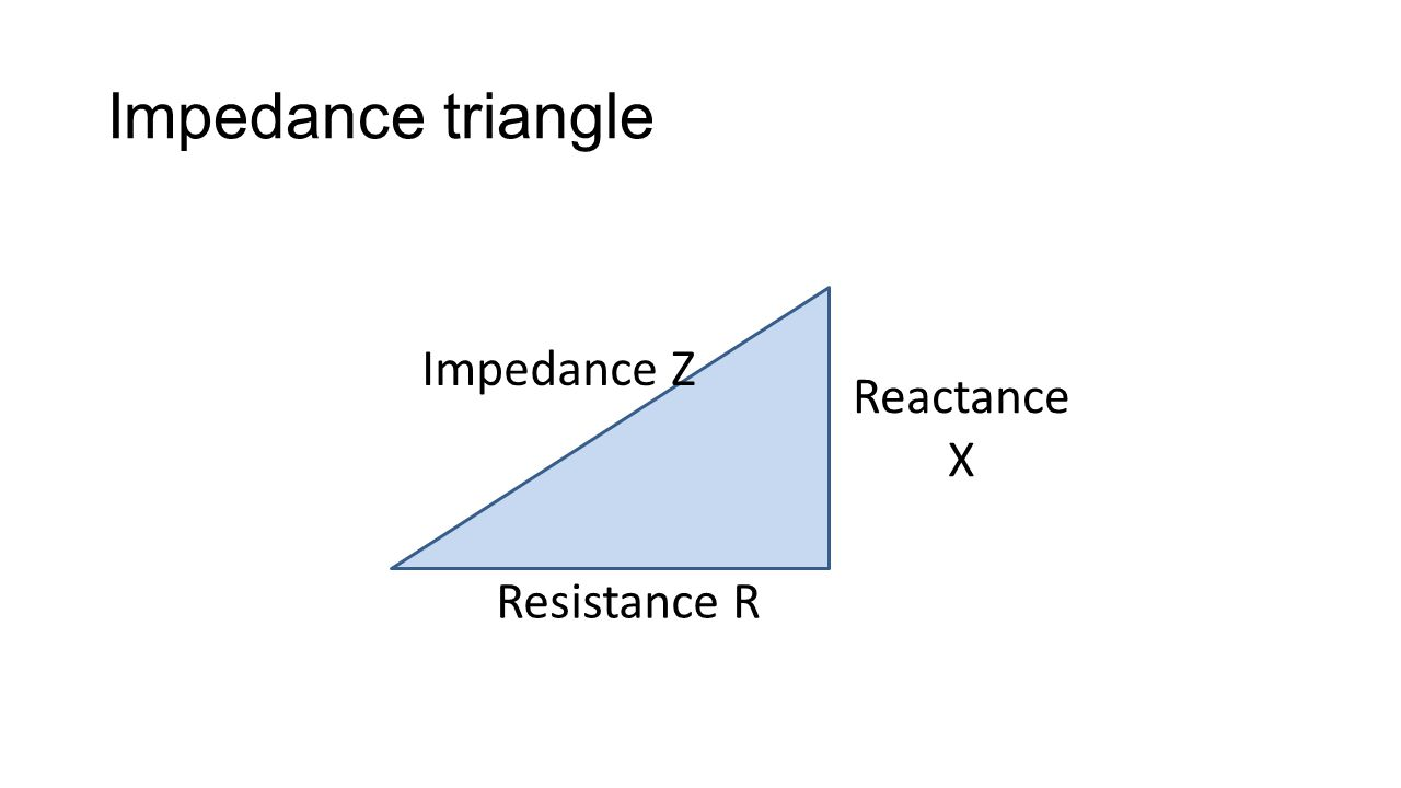 Impedance triangle Resistance R Reactance X Impedance Z