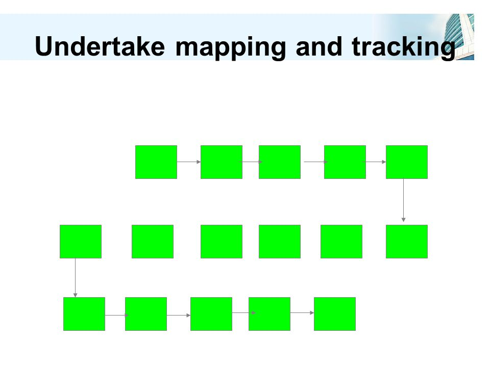 Undertake mapping and tracking