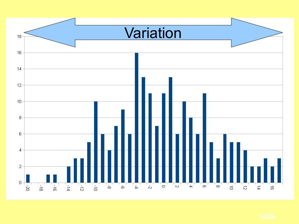 33 Slide Variation
