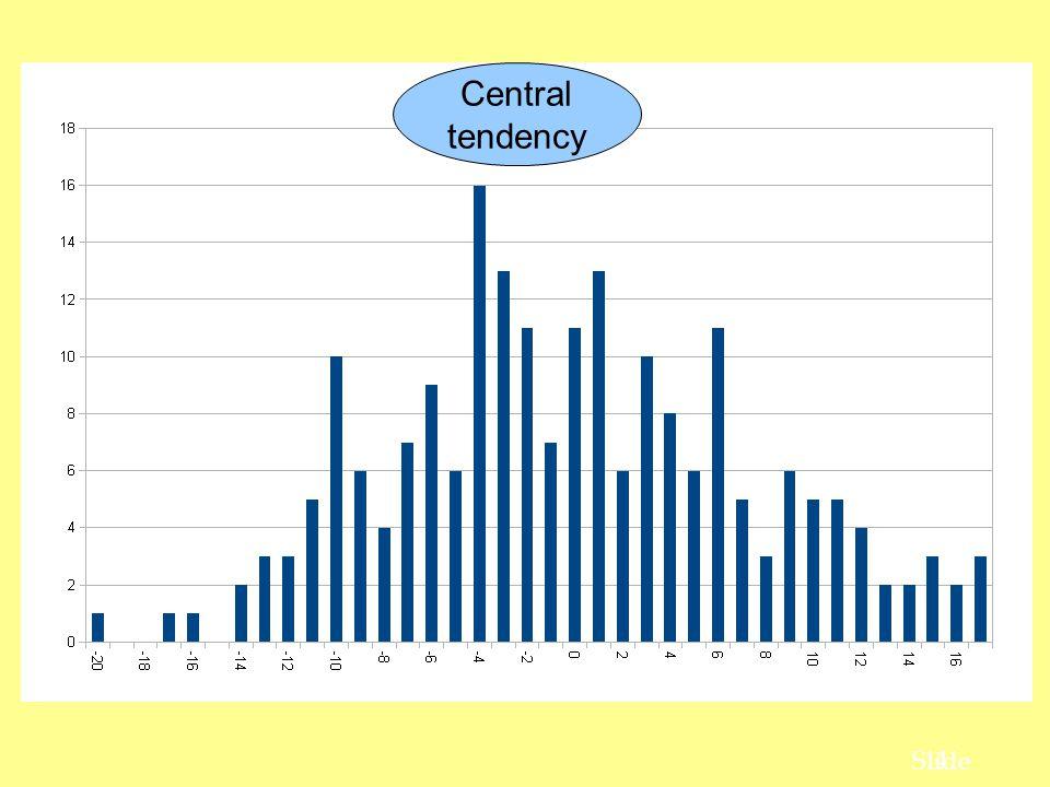 4 Central tendency