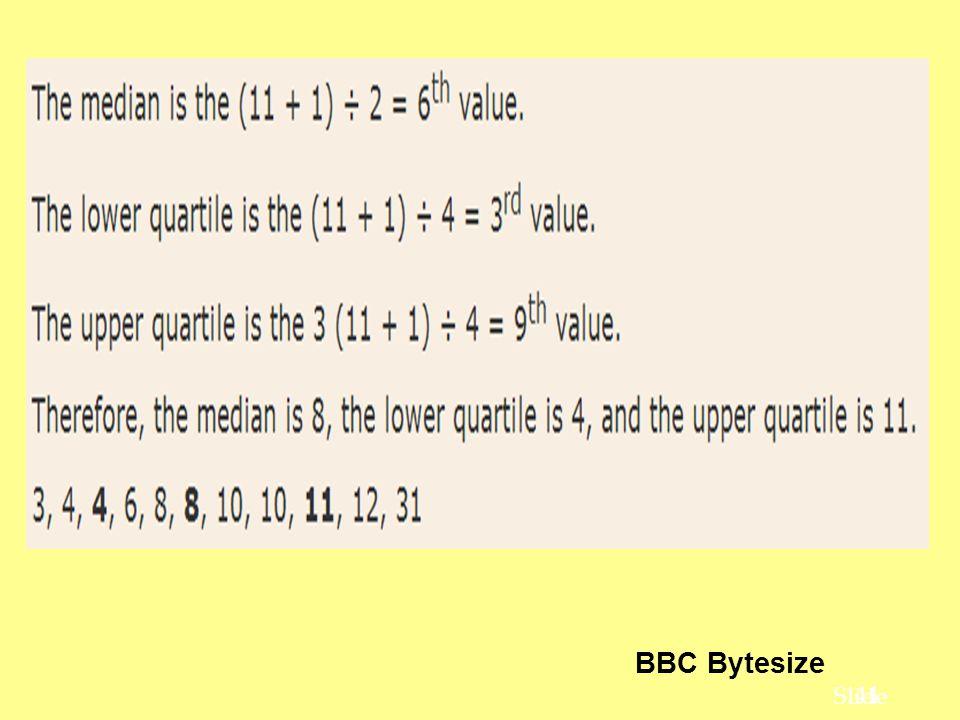 44 Slide BBC Bytesize