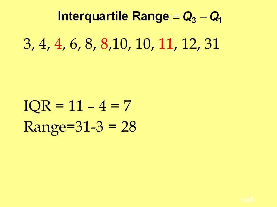 47 Slide 3, 4, 4, 6, 8, 8,10, 10, 11, 12, 31 IQR = 11 – 4 = 7 Range=31-3 = 28