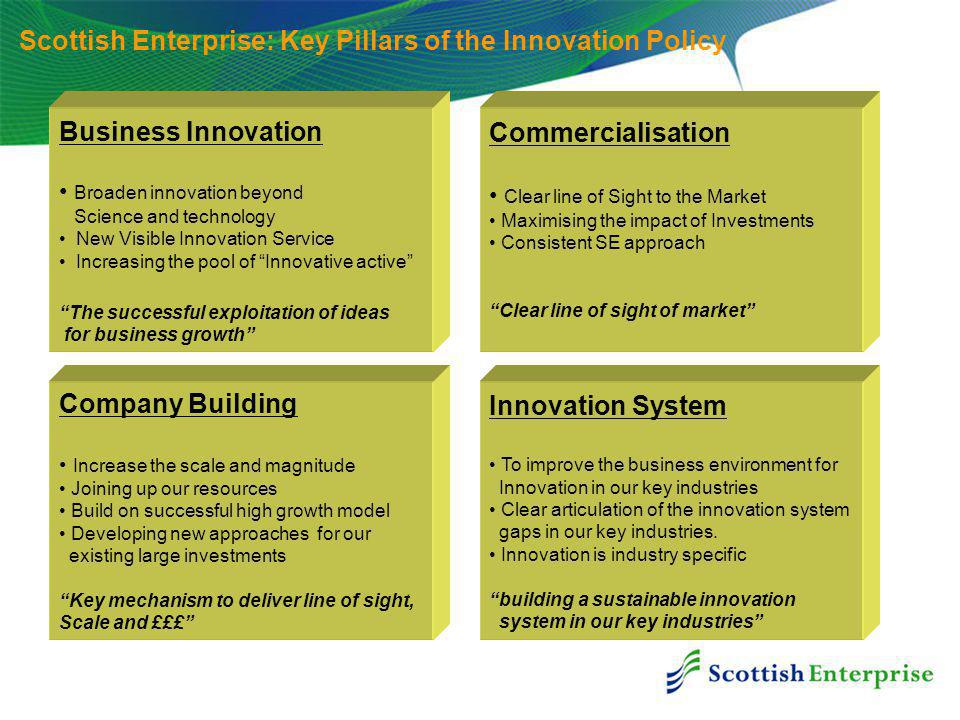 Scottish Enterprise: Key Pillars of the Innovation Policy Commercialisation Clear line of Sight to the Market Maximising the impact of Investments Consistent SE approach Clear line of sight of market Business Innovation Broaden innovation beyond Science and technology New Visible Innovation Service Increasing the pool of Innovative active The successful exploitation of ideas for business growth Innovation System To improve the business environment for Innovation in our key industries Clear articulation of the innovation system gaps in our key industries.