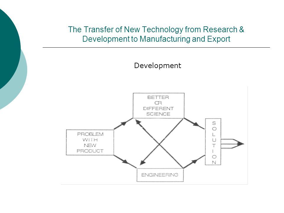 The Transfer of New Technology from Research & Development to Manufacturing and Export Development
