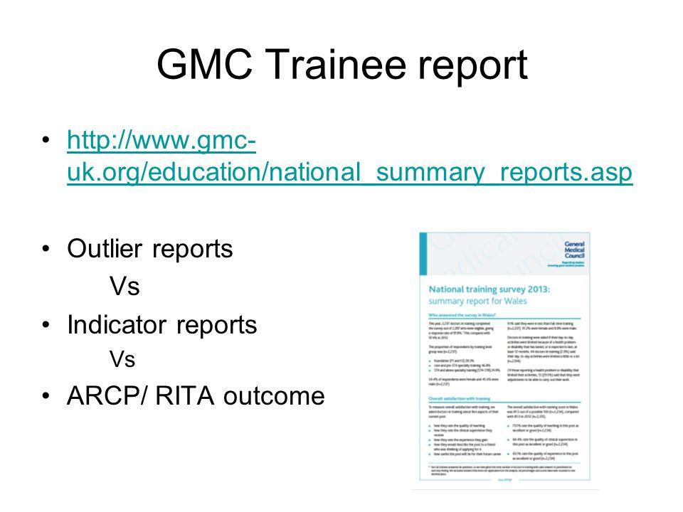 GMC Trainee report http://www.gmc- uk.org/education/national_summary_reports.asphttp://www.gmc- uk.org/education/national_summary_reports.asp Outlier reports Vs Indicator reports Vs ARCP/ RITA outcome