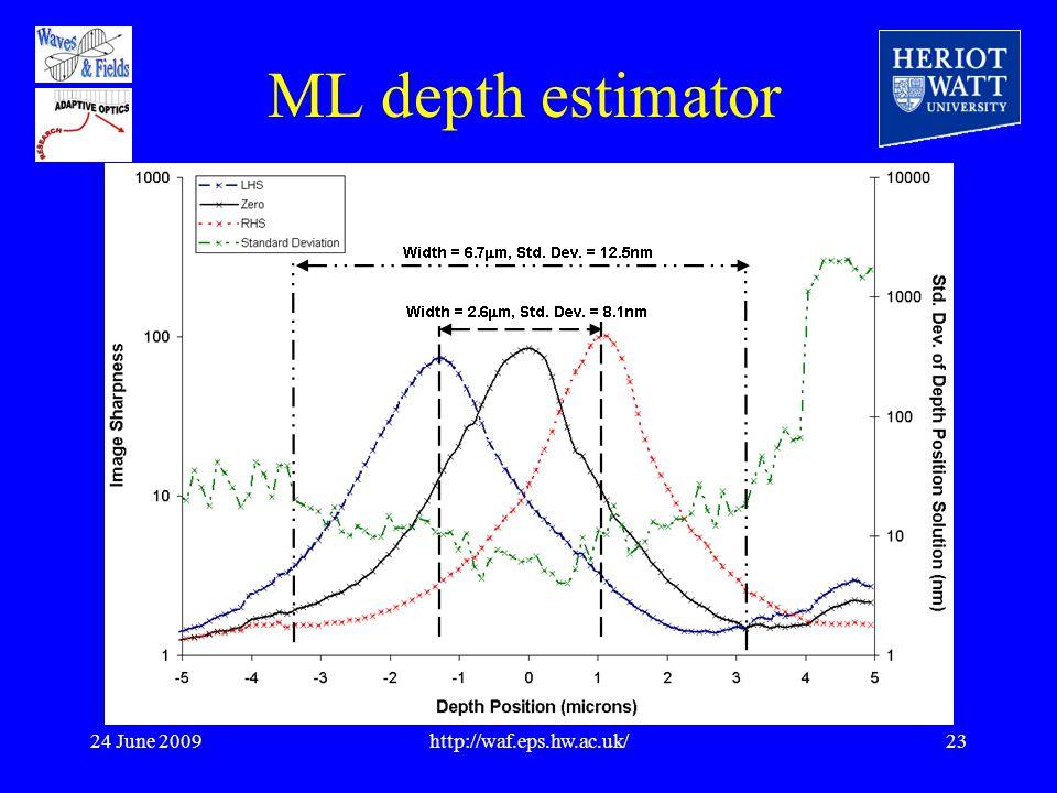 24 June 2009http://waf.eps.hw.ac.uk/23 ML depth estimator