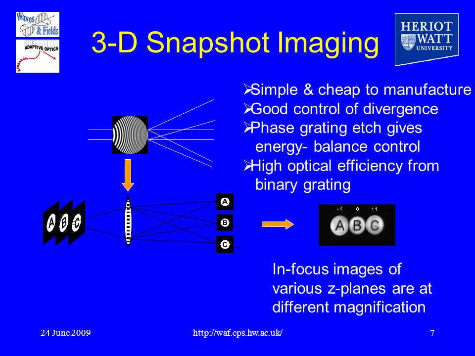 24 June 2009http://waf.eps.hw.ac.uk/7 3-D Snapshot Imaging -1 0 +1  Simple & cheap to manufacture  Good control of divergence  Phase grating etch gives energy- balance control  High optical efficiency from binary grating In-focus images of various z-planes are at different magnification