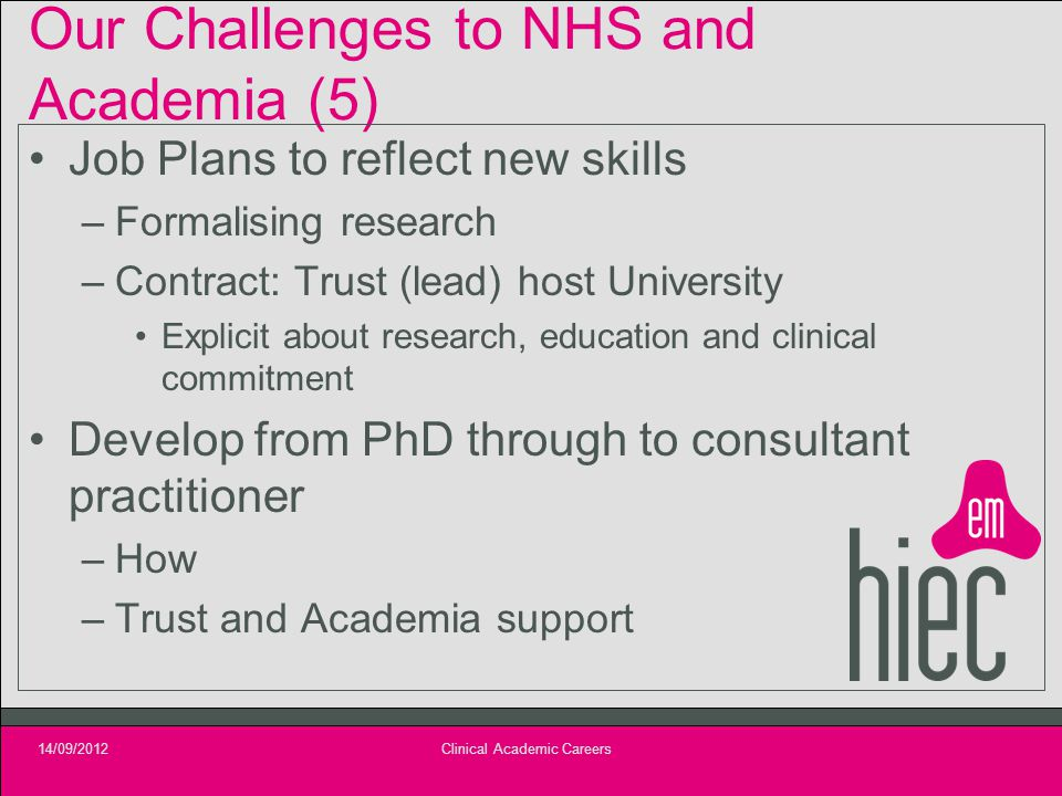 Our Challenges to NHS and Academia (5) Job Plans to reflect new skills –Formalising research –Contract: Trust (lead) host University Explicit about research, education and clinical commitment Develop from PhD through to consultant practitioner –How –Trust and Academia support 14/09/2012Clinical Academic Careers