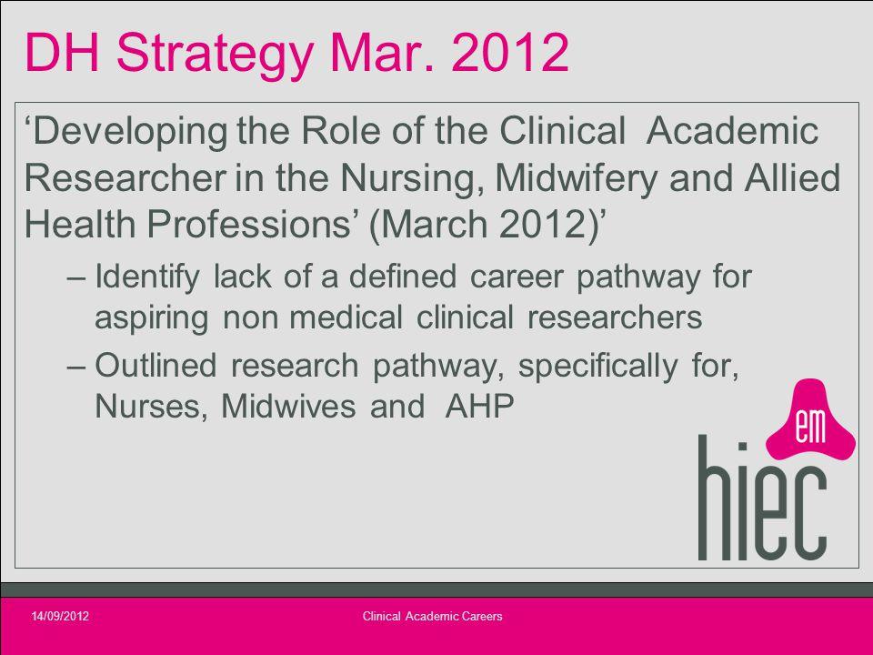 DH Strategy Mar.