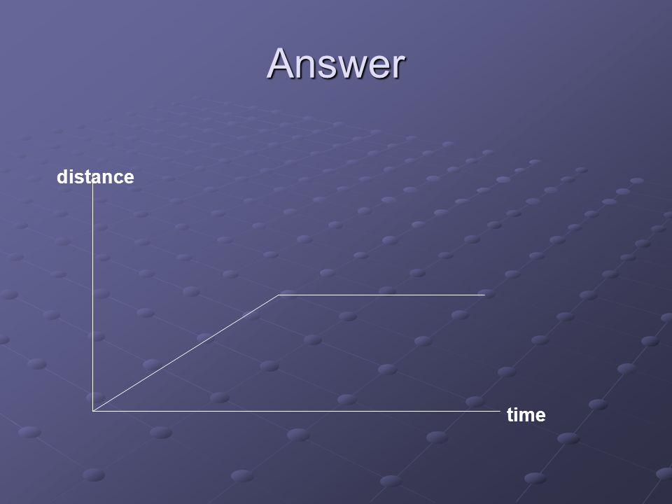 Answer time distance