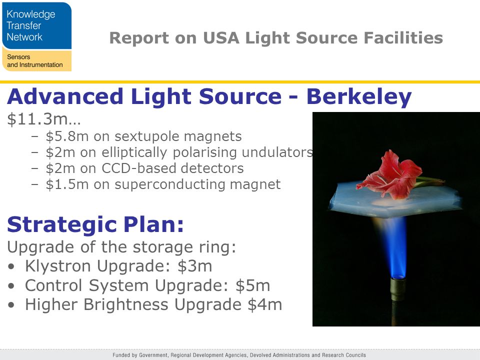 Advanced Light Source - Berkeley $11.3m… –$5.8m on sextupole magnets –$2m on elliptically polarising undulators –$2m on CCD-based detectors –$1.5m on superconducting magnet Strategic Plan: Upgrade of the storage ring: Klystron Upgrade: $3m Control System Upgrade: $5m Higher Brightness Upgrade $4m Report on USA Light Source Facilities
