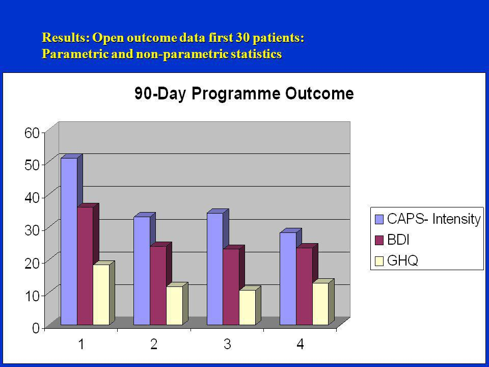 Results: Open outcome data first 30 patients: Parametric and non-parametric statistics