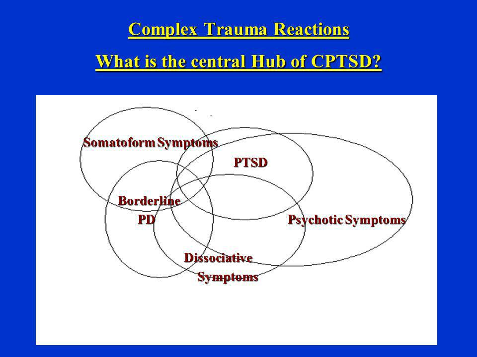 Complex Trauma Reactions What is the central Hub of CPTSD? Somatoform Symptoms Somatoform Symptoms PTSD PTSD Borderline Borderline PD Psychotic Sympto