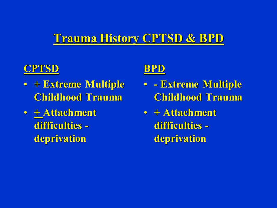 Trauma History CPTSD & BPD CPTSD + Extreme Multiple Childhood Trauma+ Extreme Multiple Childhood Trauma + Attachment difficulties - deprivation+ Attac
