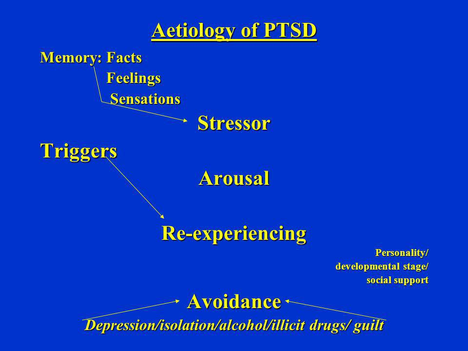 Aetiology of PTSD Memory: Facts Feelings Feelings Sensations Sensations Stressor TriggersArousalRe-experiencingPersonality/ developmental stage/ devel