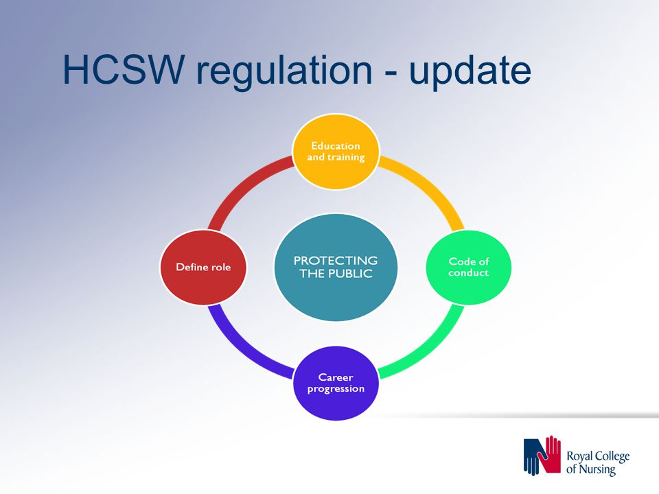 HCSW regulation - update