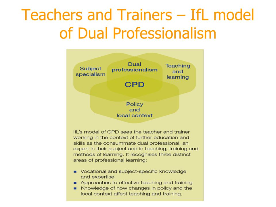 Teachers and Trainers – IfL model of Dual Professionalism