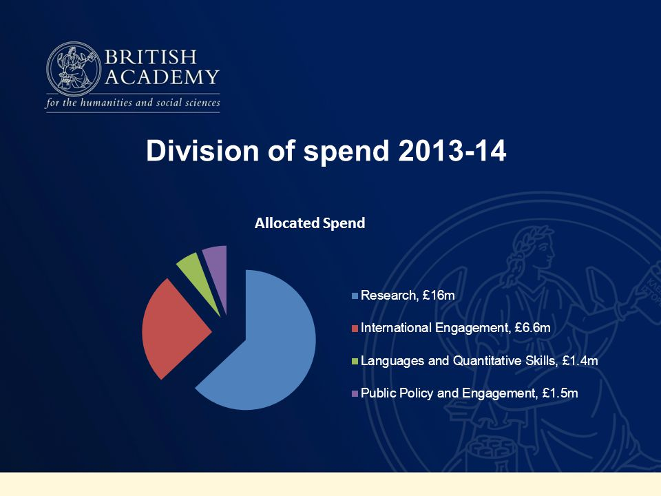 Research and international spend 2013-14