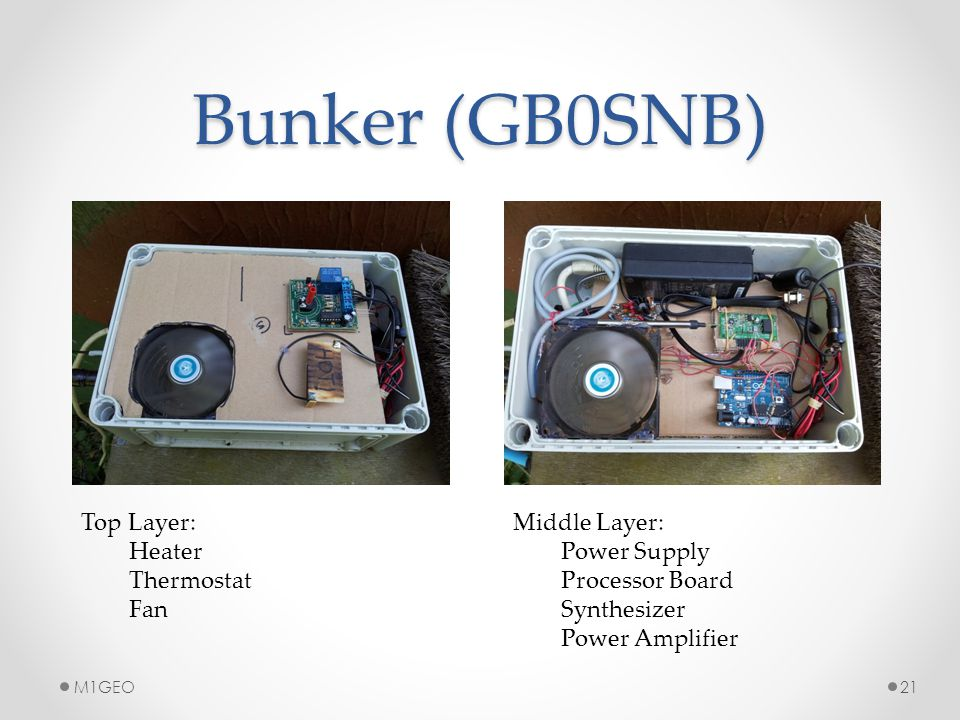 Bunker (GB0SNB) M1GEO21 Top Layer: Heater Thermostat Fan Middle Layer: Power Supply Processor Board Synthesizer Power Amplifier