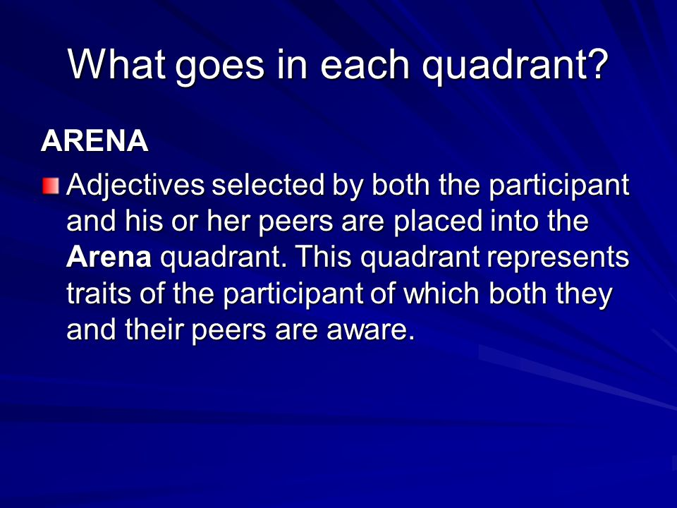 What goes in each quadrant.