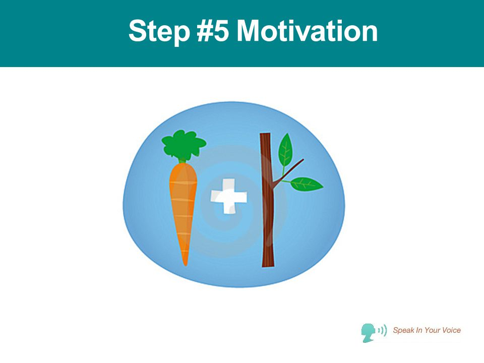 Step #5 Motivation