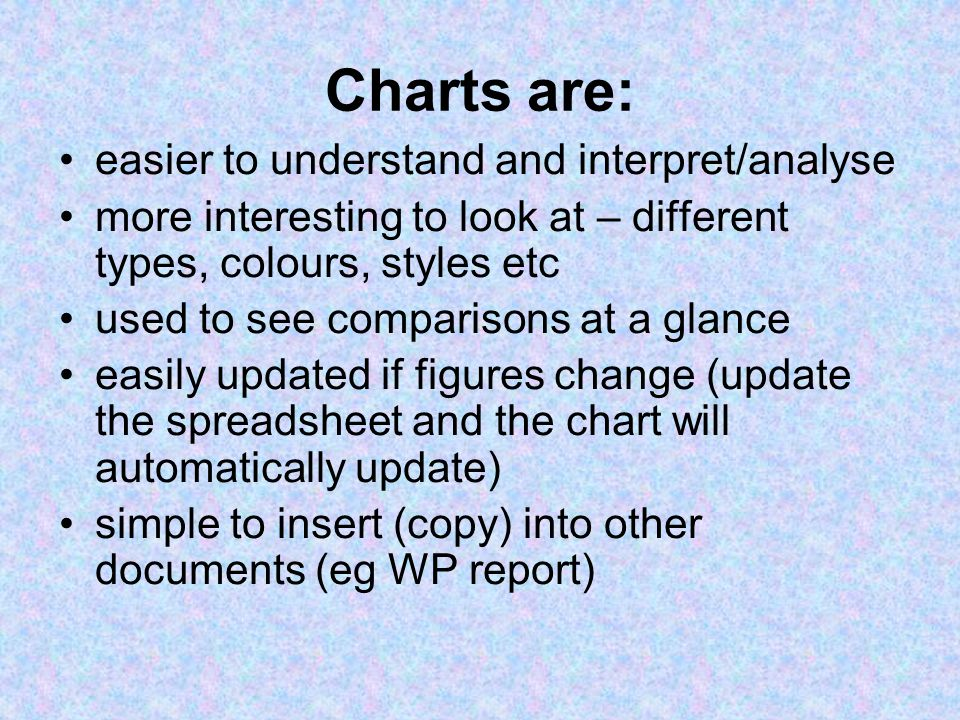 easier to understand and interpret/analyse more interesting to look at – different types, colours, styles etc used to see comparisons at a glance easily updated if figures change (update the spreadsheet and the chart will automatically update) simple to insert (copy) into other documents (eg WP report) Charts are: