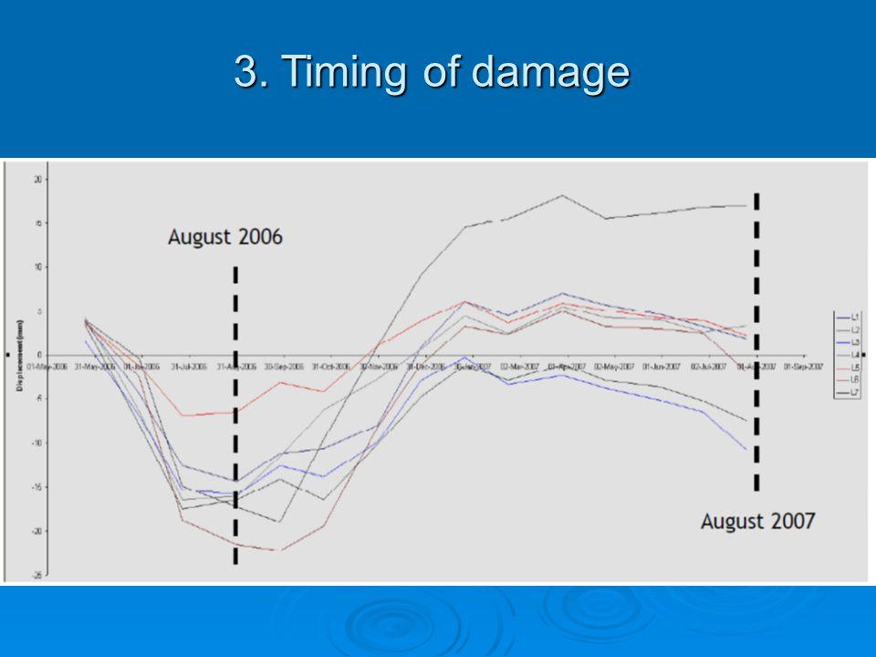 3. Timing of damage