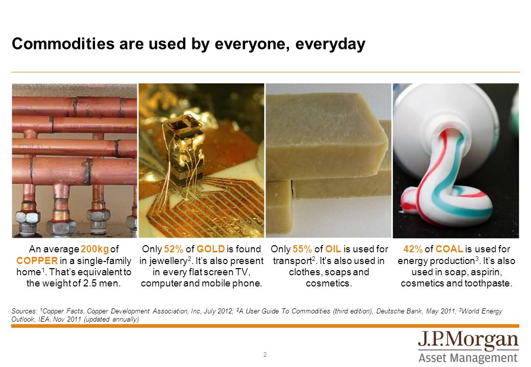 Commodities are used by everyone, everyday An average 200kg of COPPER in a single-family home 1.