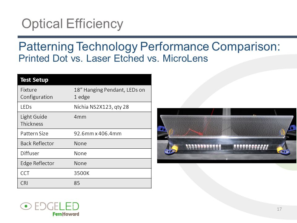 17 Patterning Technology Performance Comparison: Printed Dot vs.