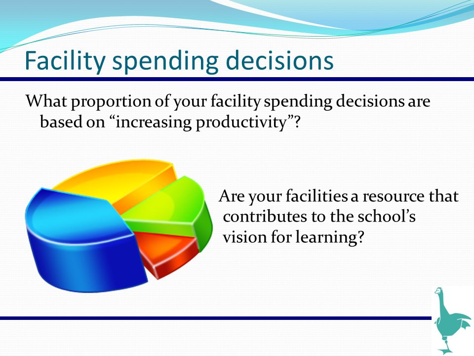 "Facility spending decisions What proportion of your facility spending decisions are based on ""increasing productivity""? Are your facilities a resource"
