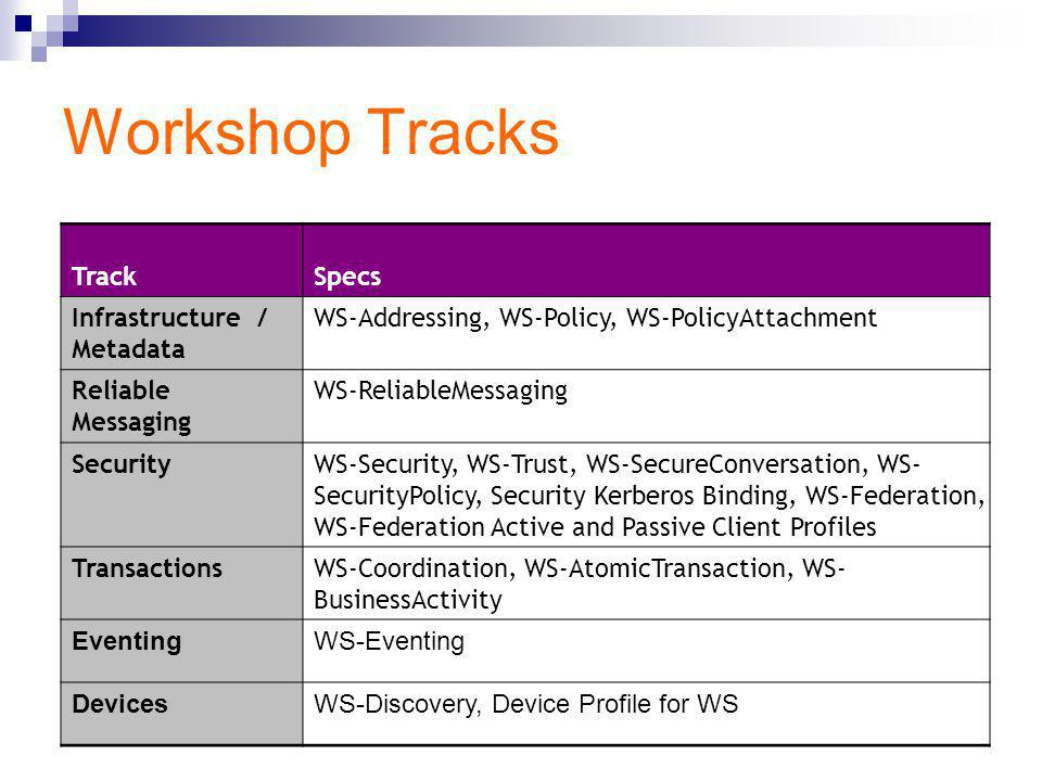 Workshop Tracks TrackSpecs Infrastructure / Metadata WS-Addressing, WS-Policy, WS-PolicyAttachment Reliable Messaging WS-ReliableMessaging SecurityWS-Security, WS-Trust, WS-SecureConversation, WS- SecurityPolicy, Security Kerberos Binding, WS-Federation, WS-Federation Active and Passive Client Profiles TransactionsWS-Coordination, WS-AtomicTransaction, WS- BusinessActivity EventingWS-Eventing DevicesWS-Discovery, Device Profile for WS